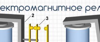 электромагнитное реле принцип работыelectromagnitnoe-rele