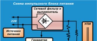 как работает импульсный блок питания для чайниковstrukturnaya-shema-impulsnogo-bloka-pitaniya2